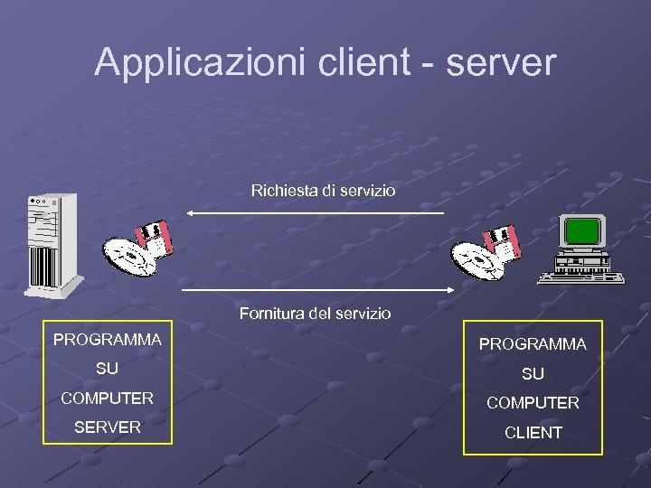 Applicazioni client - server Richiesta di servizio Fornitura del servizio PROGRAMMA SU SU COMPUTER