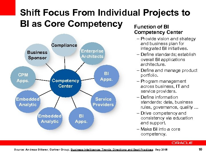 Shift Focus From Individual Projects to BI as Core Competency Function of BI Competency