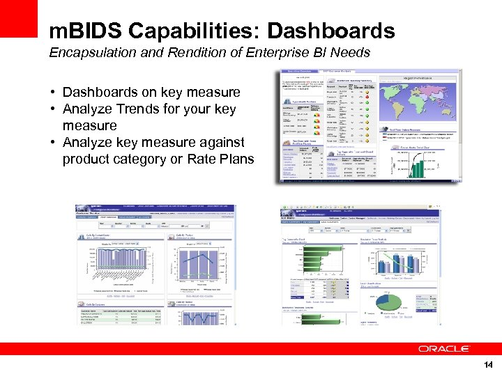 m. BIDS Capabilities: Dashboards Encapsulation and Rendition of Enterprise BI Needs • Dashboards on