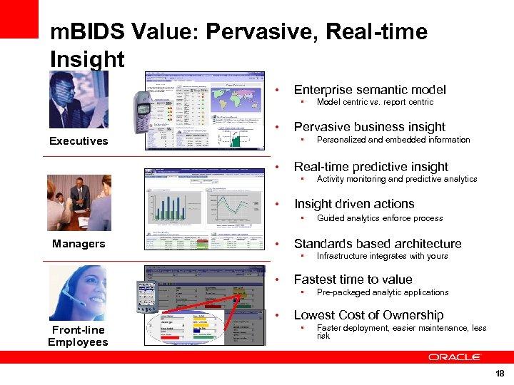 m. BIDS Value: Pervasive, Real-time Insight • Enterprise semantic model • • Pervasive business