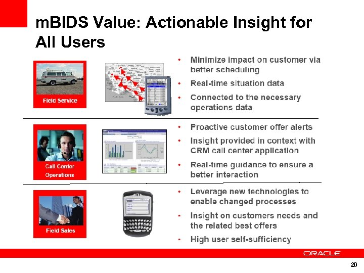 m. BIDS Value: Actionable Insight for All Users 20