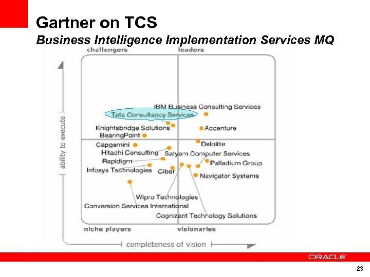 Gartner on TCS Business Intelligence Implementation Services MQ 23