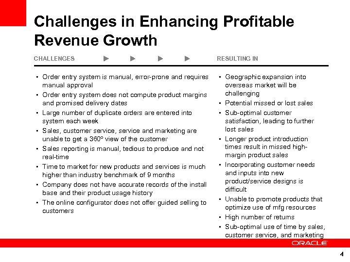 Challenges in Enhancing Profitable Revenue Growth CHALLENGES • Order entry system is manual, error-prone