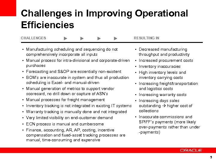 Challenges in Improving Operational Efficiencies CHALLENGES • Manufacturing scheduling and sequencing do not •