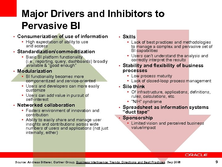 Major Drivers and Inhibitors to Pervasive BI • Consumerization of use of information •