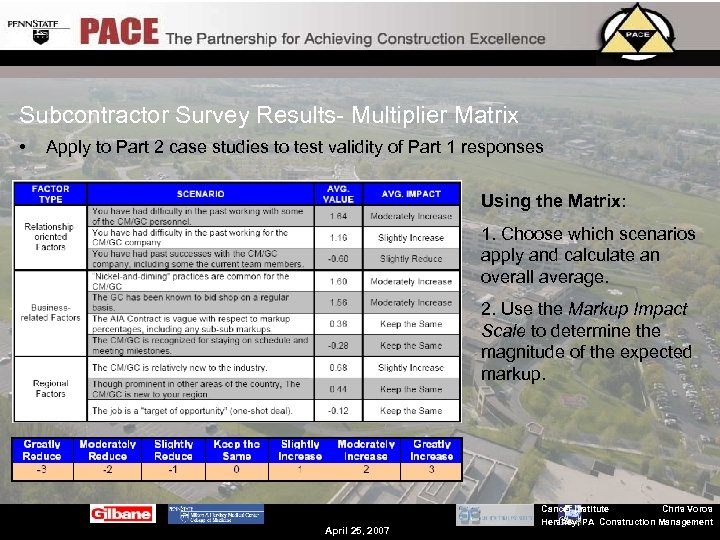 Subcontractor Survey Results- Multiplier Matrix • Apply to Part 2 case studies to test