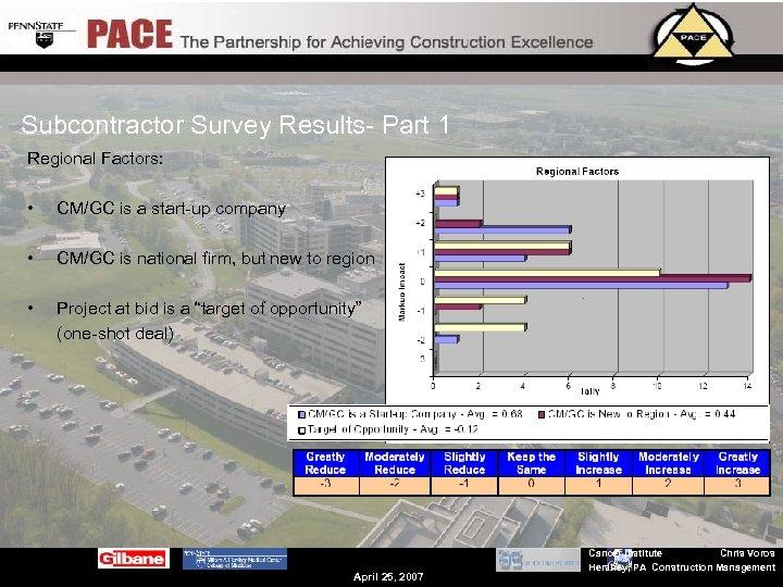 Subcontractor Survey Results- Part 1 Regional Factors: • CM/GC is a start-up company •