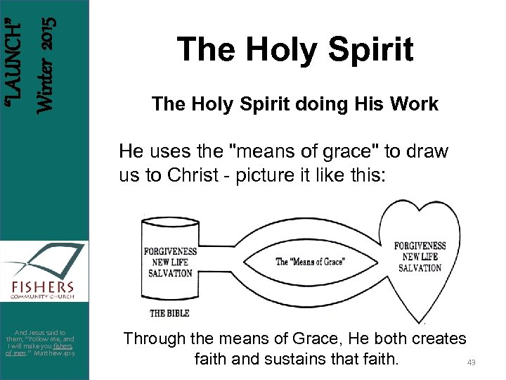 """LAUNCH"" Winter 2015 The Holy Spirit doing His Work He uses the"