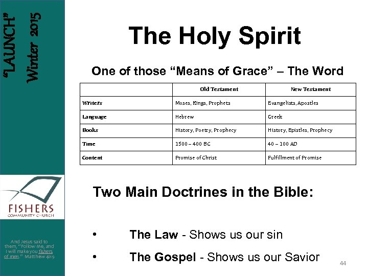"""""""LAUNCH"""" Winter 2015 The Holy Spirit One of those """"Means of Grace"""" – The"""