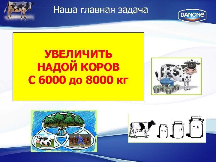 Наша главная задача УВЕЛИЧИТЬ НАДОЙ КОРОВ С 6000 до 8000 кг