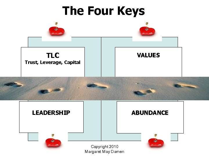 The Four Keys TLC VALUES LEADERSHIP ABUNDANCE Trust, Leverage, Capital Copyright 2010 Margaret May