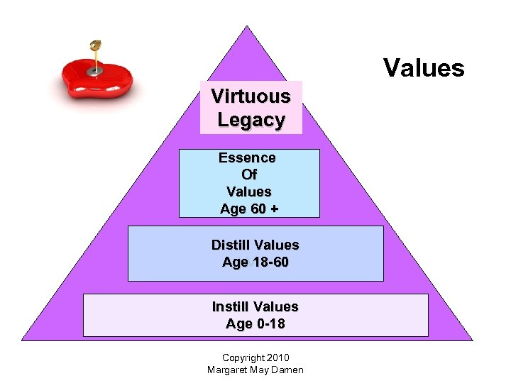 Legacy Values Virtuous Legacy Essence Of Values Age 60 + Distill Values VV Age