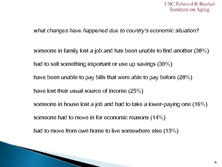 what changes have happened due to country's economic situation? someone in family lost a