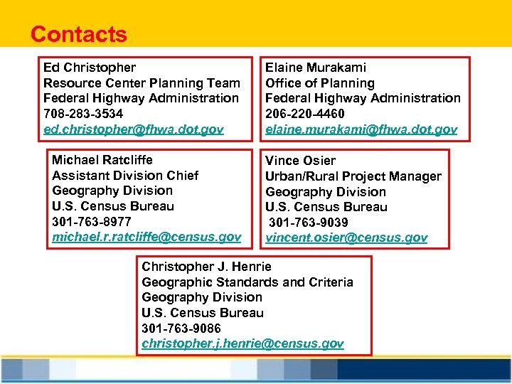 Contacts Ed Christopher Resource Center Planning Team Federal Highway Administration 708 -283 -3534 ed.