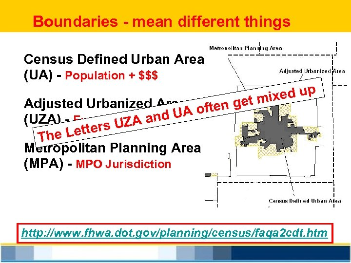 Boundaries - mean different things Census Defined Urban Area (UA) - Population + $$$