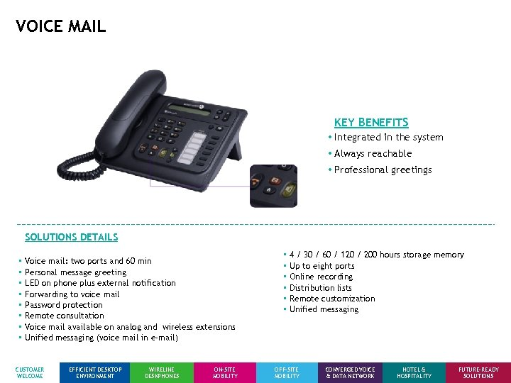 VOICE MAIL KEY BENEFITS • Integrated in the system • Always reachable • Professional