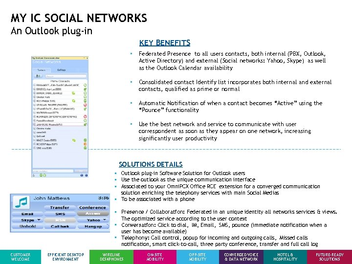 MY IC SOCIAL NETWORKS An Outlook plug-in KEY BENEFITS • Federated Presence to all