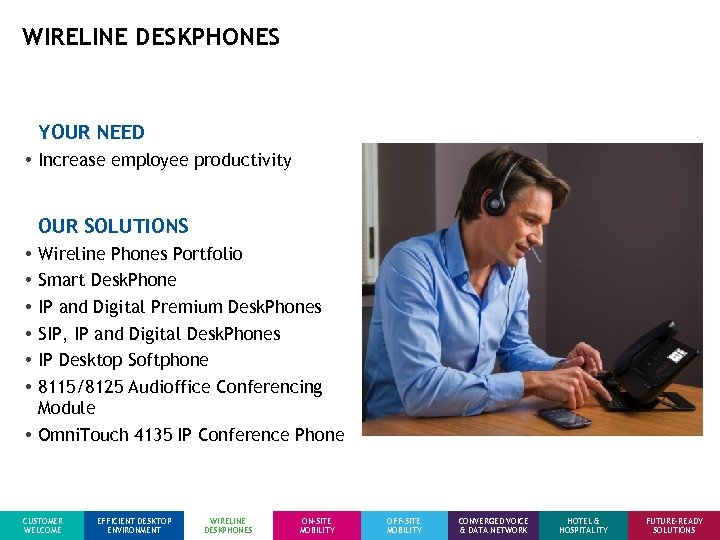WIRELINE DESKPHONES YOUR NEED • Increase employee productivity OUR SOLUTIONS Wireline Phones Portfolio Smart