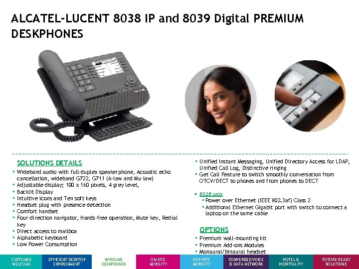 ALCATEL-LUCENT 8038 IP and 8039 Digital PREMIUM DESKPHONES SOLUTIONS DETAILS • Wideband audio with