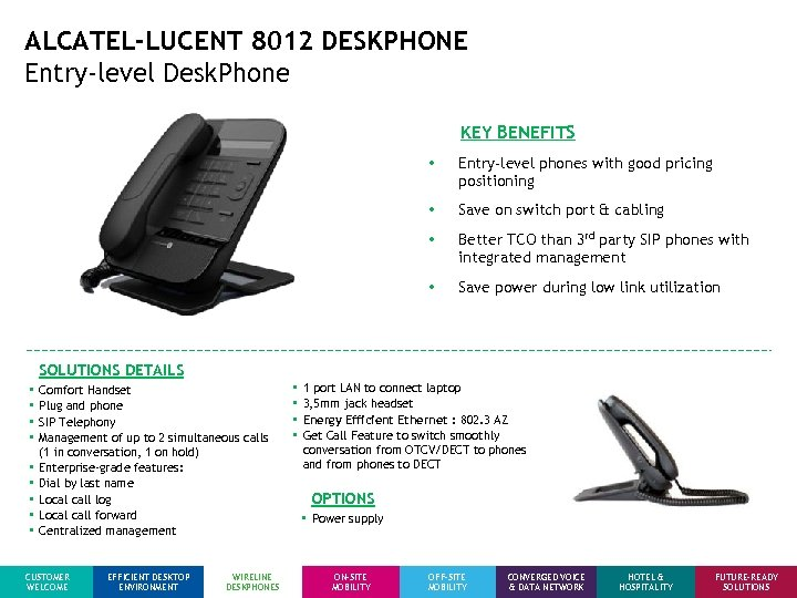 ALCATEL-LUCENT 8012 DESKPHONE Entry-level Desk. Phone KEY BENEFITS • Entry-level phones with good pricing