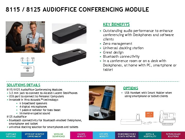 8115 / 8125 AUDIOFFICE CONFERENCING MODULE KEY BENEFITS • Outstanding audio performance to enhance