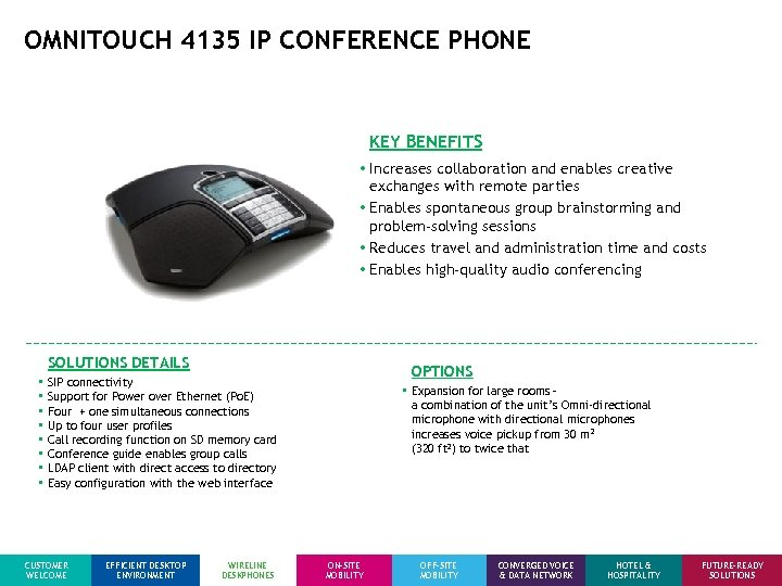 OMNITOUCH 4135 IP CONFERENCE PHONE KEY BENEFITS • Increases collaboration and enables creative exchanges