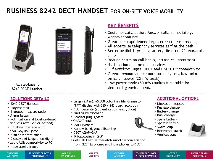 BUSINESS 8242 DECT HANDSET FOR ON-SITE VOICE MOBILITY KEY BENEFITS • Customer satisfaction: Answer