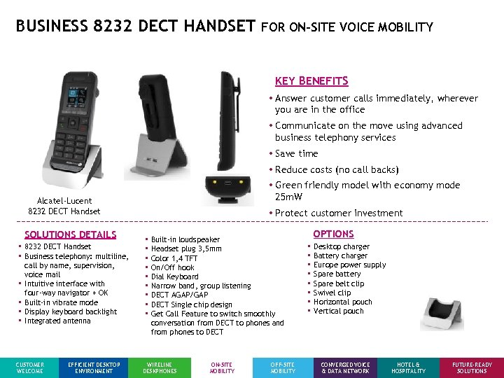 BUSINESS 8232 DECT HANDSET FOR ON-SITE VOICE MOBILITY KEY BENEFITS • Answer customer calls