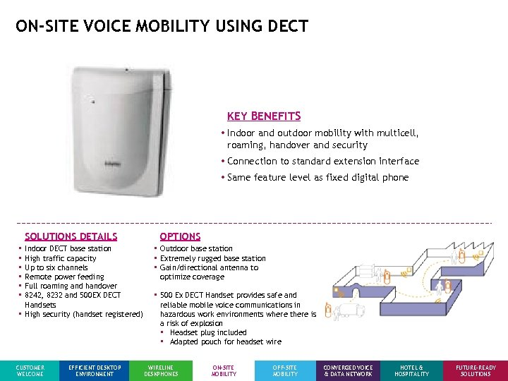 ON-SITE VOICE MOBILITY USING DECT KEY BENEFITS • Indoor and outdoor mobility with multicell,