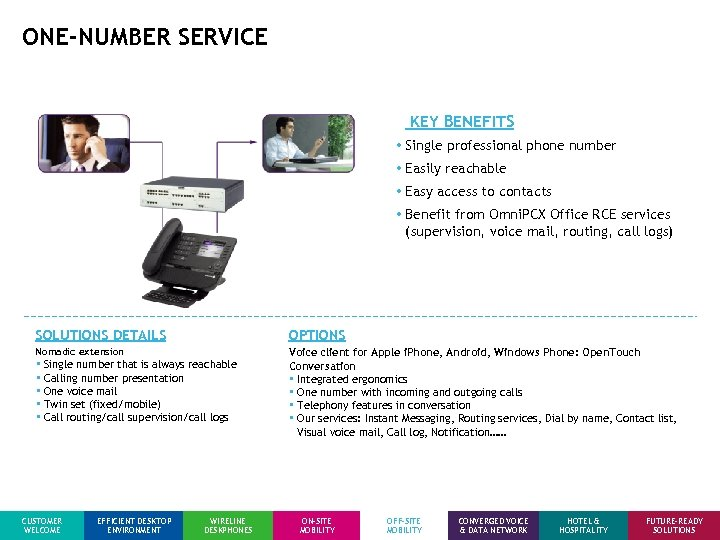 ONE-NUMBER SERVICE KEY BENEFITS • Single professional phone number • Easily reachable • Easy