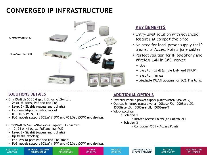 CONVERGED IP INFRASTRUCTURE KEY BENEFITS • Entry-level solution with advanced features at competitive price