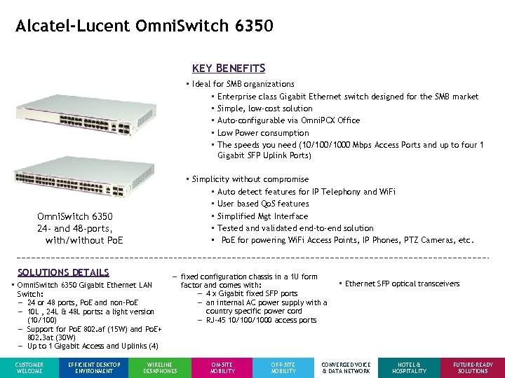 Alcatel-Lucent Omni. Switch 6350 KEY BENEFITS • Ideal for SMB organizations • Enterprise class