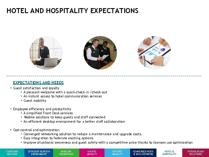 HOTEL AND HOSPITALITY EXPECTATIONS AND NEEDS • Guest satisfaction and loyalty • A pleasant