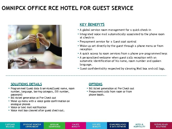 OMNIPCX OFFICE RCE HOTEL FOR GUEST SERVICE KEY BENEFITS • A global service room