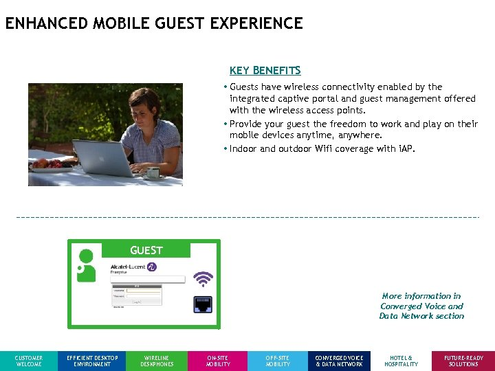 ENHANCED MOBILE GUEST EXPERIENCE KEY BENEFITS • Guests have wireless connectivity enabled by the