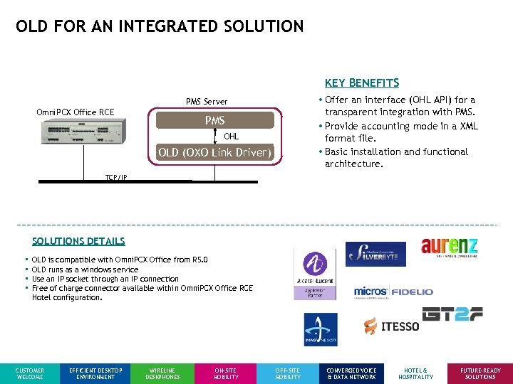 OLD FOR AN INTEGRATED SOLUTION KEY BENEFITS • Offer an interface (OHL API) for