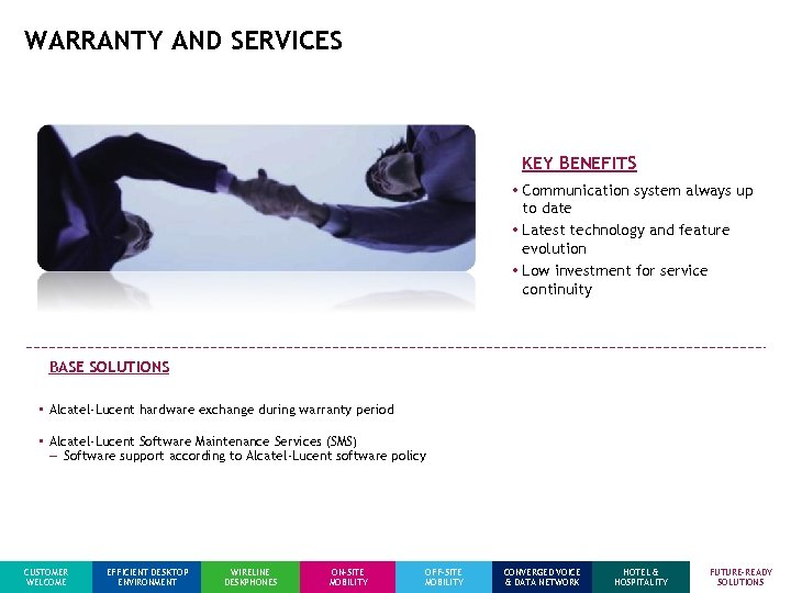 WARRANTY AND SERVICES KEY BENEFITS • Communication system always up to date • Latest