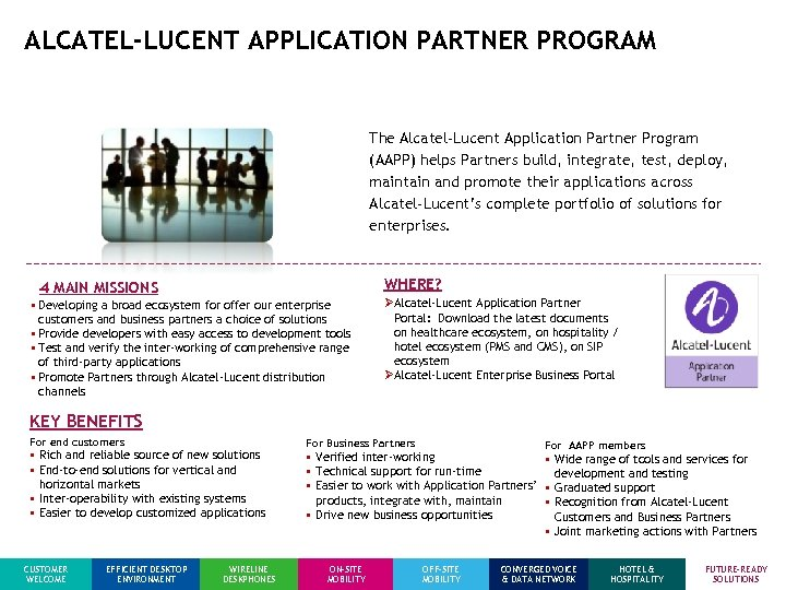 ALCATEL-LUCENT APPLICATION PARTNER PROGRAM The Alcatel-Lucent Application Partner Program (AAPP) helps Partners build, integrate,