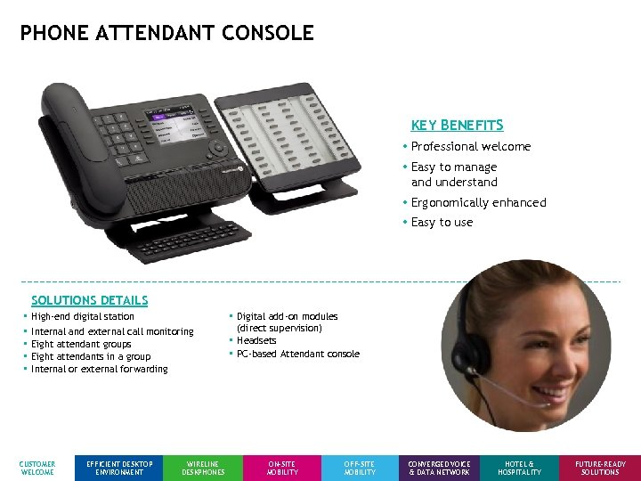 PHONE ATTENDANT CONSOLE KEY BENEFITS • Professional welcome • Easy to manage and understand