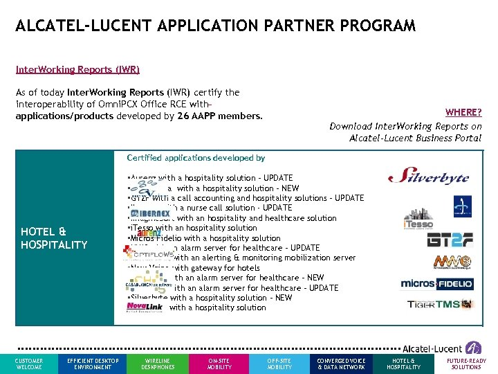 ALCATEL-LUCENT APPLICATION PARTNER PROGRAM Inter. Working Reports (IWR) As of today Inter. Working Reports