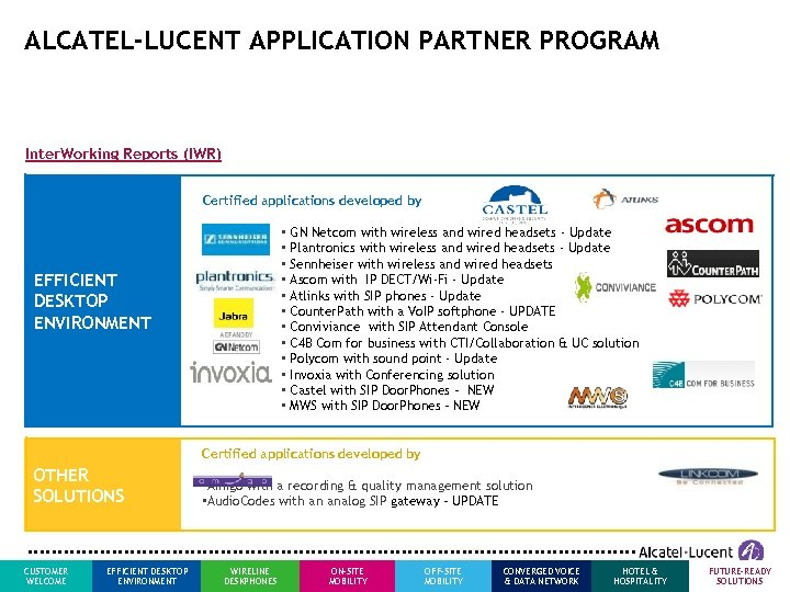 ALCATEL-LUCENT APPLICATION PARTNER PROGRAM Inter. Working Reports (IWR) Certified applications developed by • •