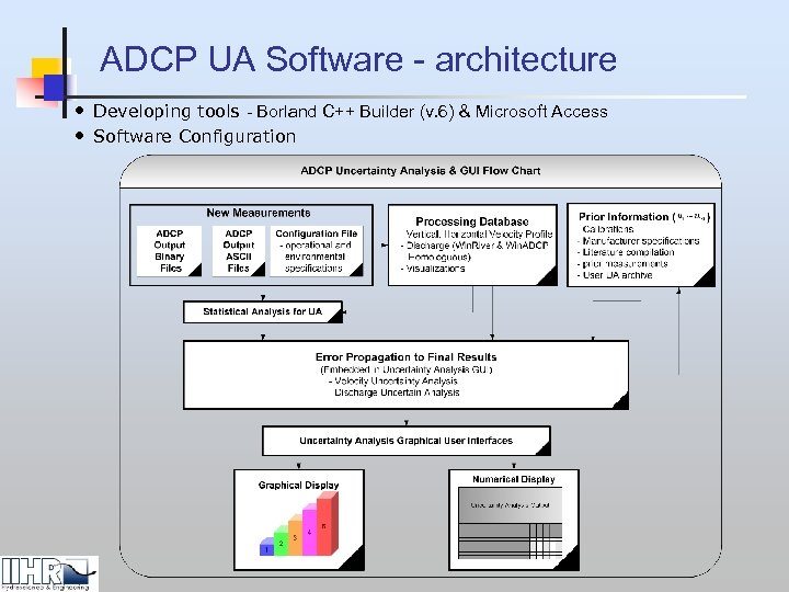 ADCP UA Software - architecture • • Developing tools - Borland C++ Builder (v.