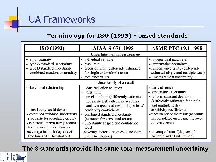 UA Frameworks Terminology for ISO (1993) - based standards The 3 standards provide the