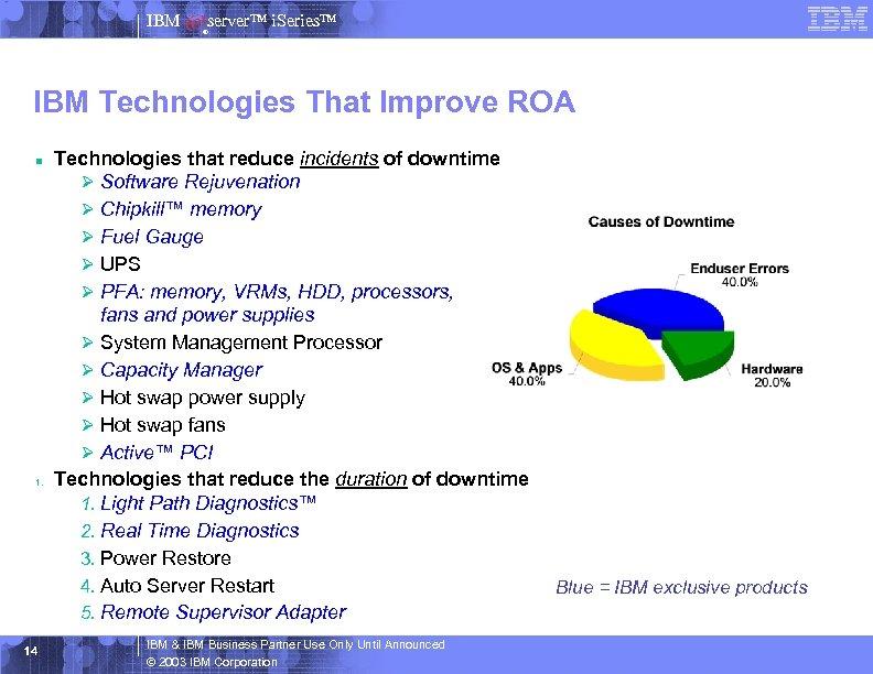 IBM server™ i. Series™ ® IBM Technologies That Improve ROA n 1. 14 Technologies