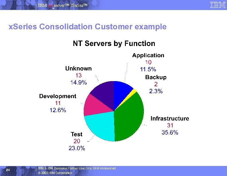 IBM server™ i. Series™ ® x. Series Consolidation Customer example 24 IBM & IBM
