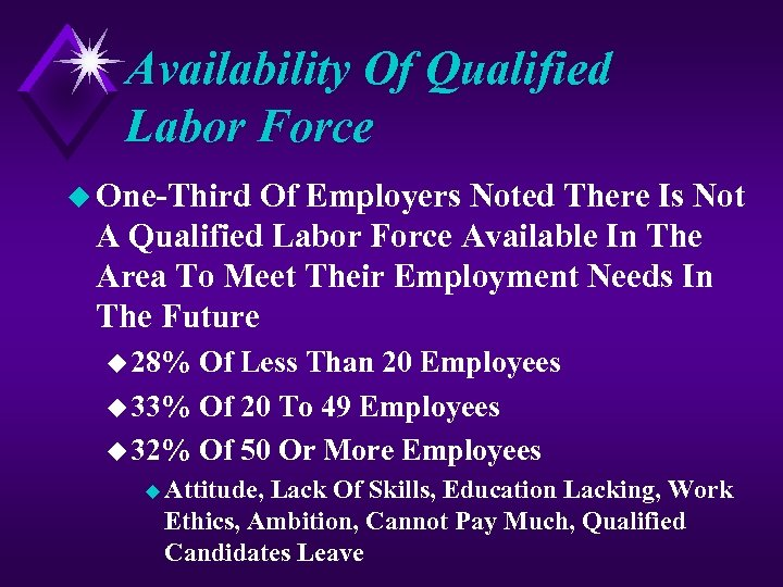 Availability Of Qualified Labor Force u One-Third Of Employers Noted There Is Not A