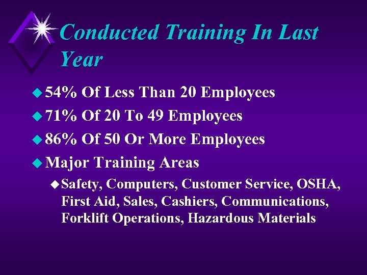 Conducted Training In Last Year u 54% Of Less Than 20 Employees u 71%