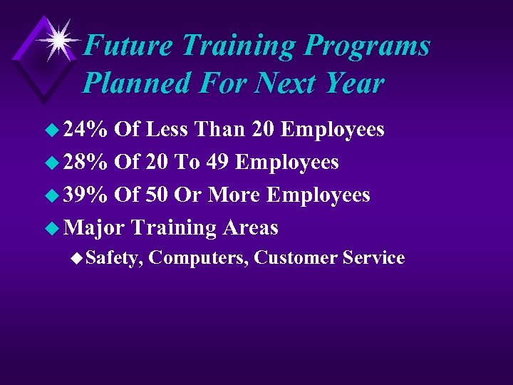 Future Training Programs Planned For Next Year u 24% Of Less Than 20 Employees