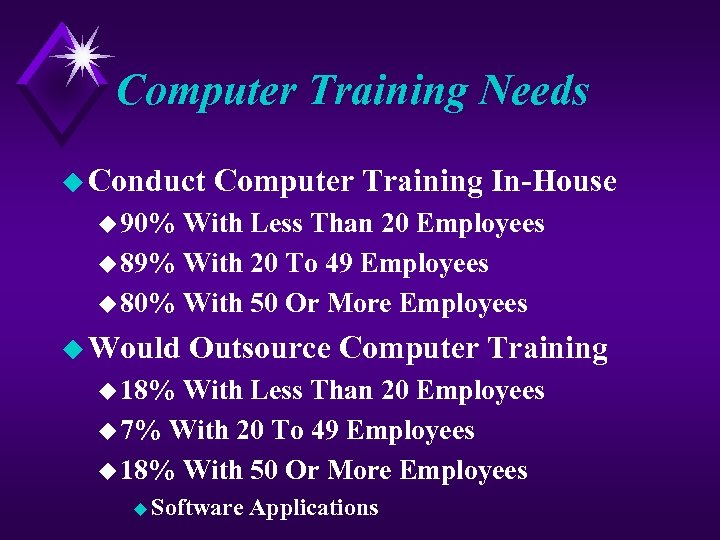 Computer Training Needs u Conduct Computer Training In-House u 90% With Less Than 20