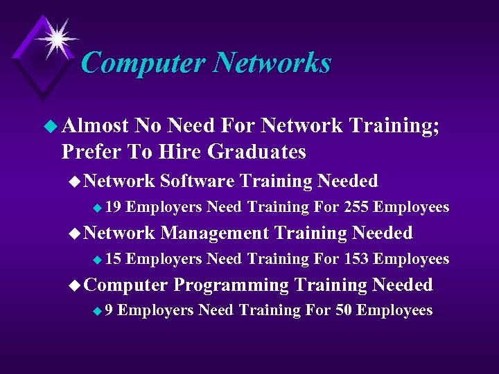Computer Networks u Almost No Need For Network Training; Prefer To Hire Graduates u